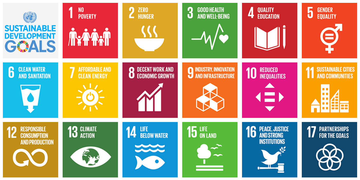SDG-Overview